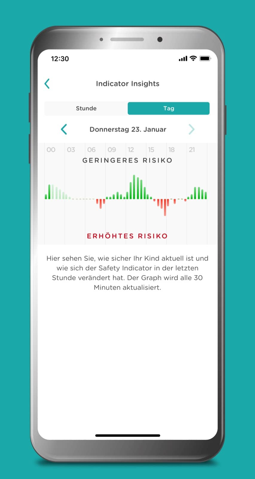 STN_Screenshots_DE_Features_BenefitsParents