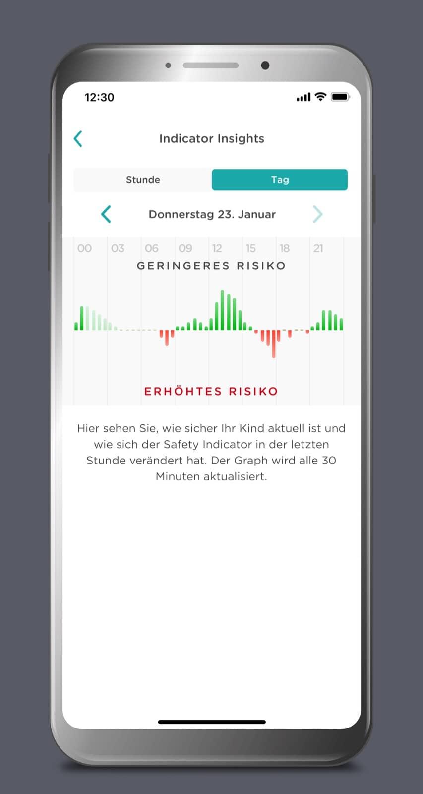 STN_Screenshots_DE_Features_Insights